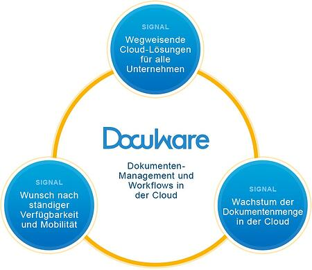 1_Diagram_DW-Blog_DE.jpg
