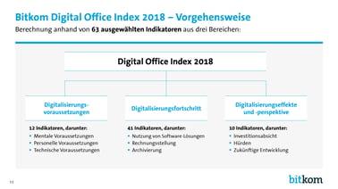 Bikom Digital Office Index 2018 - Vorgehensweise