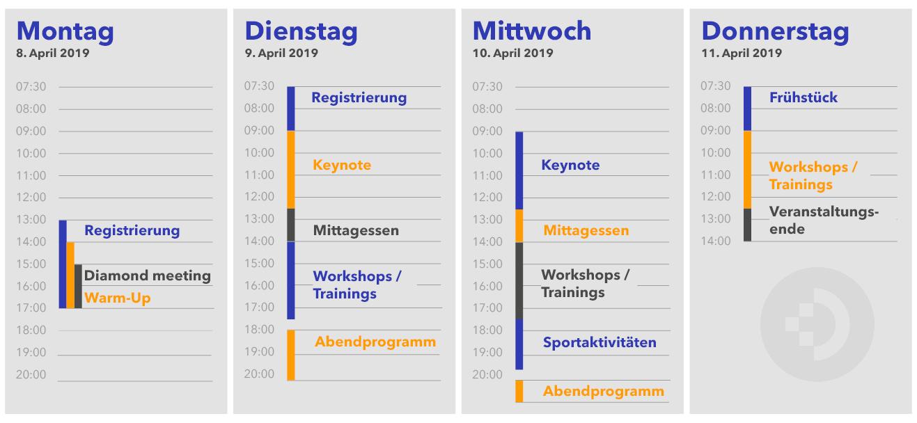 docuworld-agenda-DE_update200219
