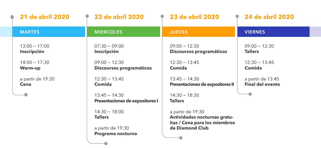 DocuWorld Europe 2020: Detalles del evento