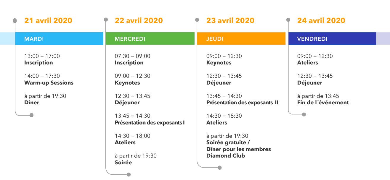 DocuWorld Partner Conference 2020 - Détails