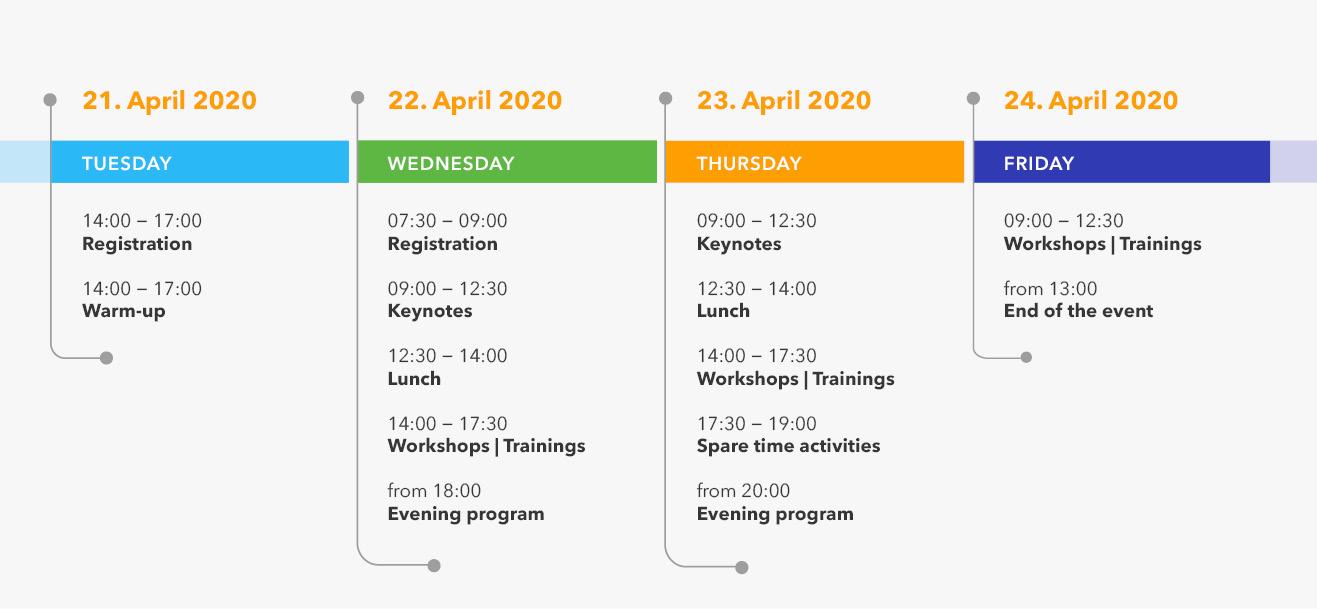 DW2020_Agenda_EN