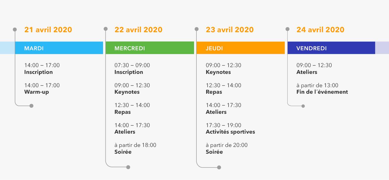DocuWorld Europe 2020: programme préliminaire