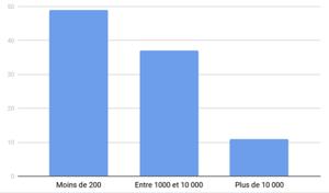 Grafik_3