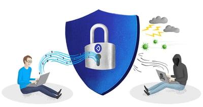 Security_1200x6303
