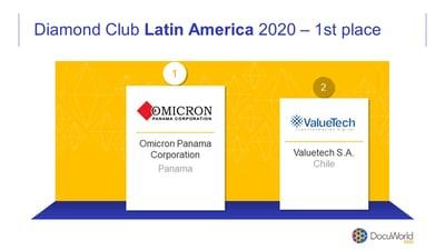 DocuWorld 2020 Keynote Sales Jim Roberts FINAL
