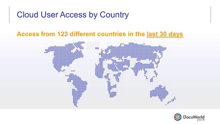 Cloud Access by Country