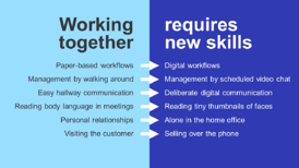 Chart on working together digitally