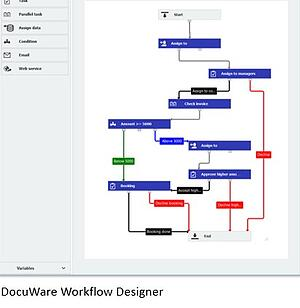 Workflow Designer captioned
