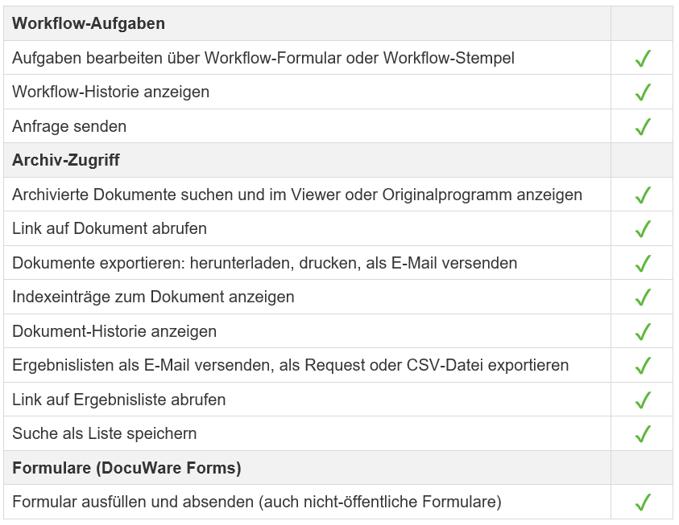 WorkflowUser_Tabelle_DE