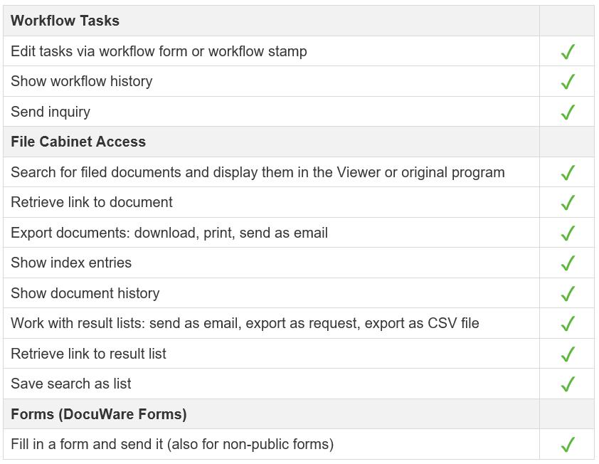 WorkflowUser_Tabelle_EN
