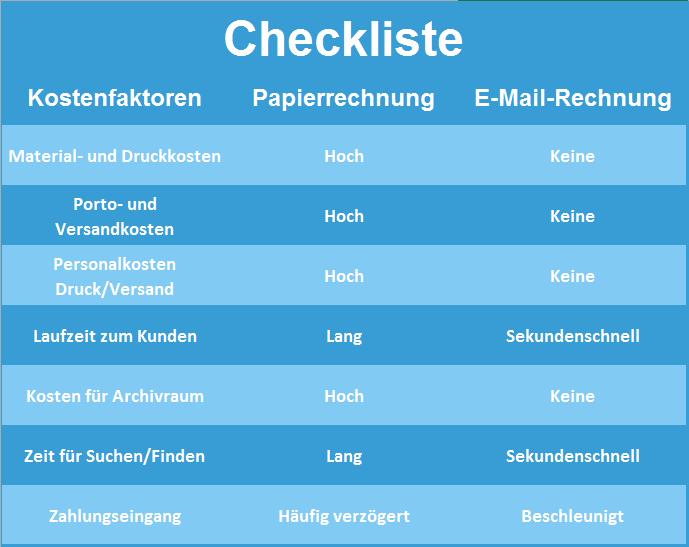 DocuWare Checkliste für digitale Rechnungen