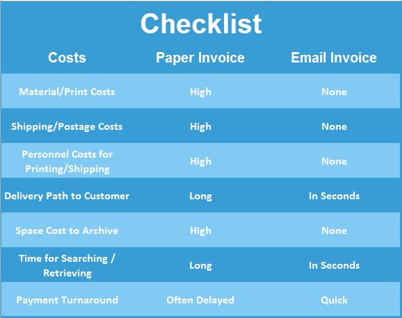 Checklist Invoices