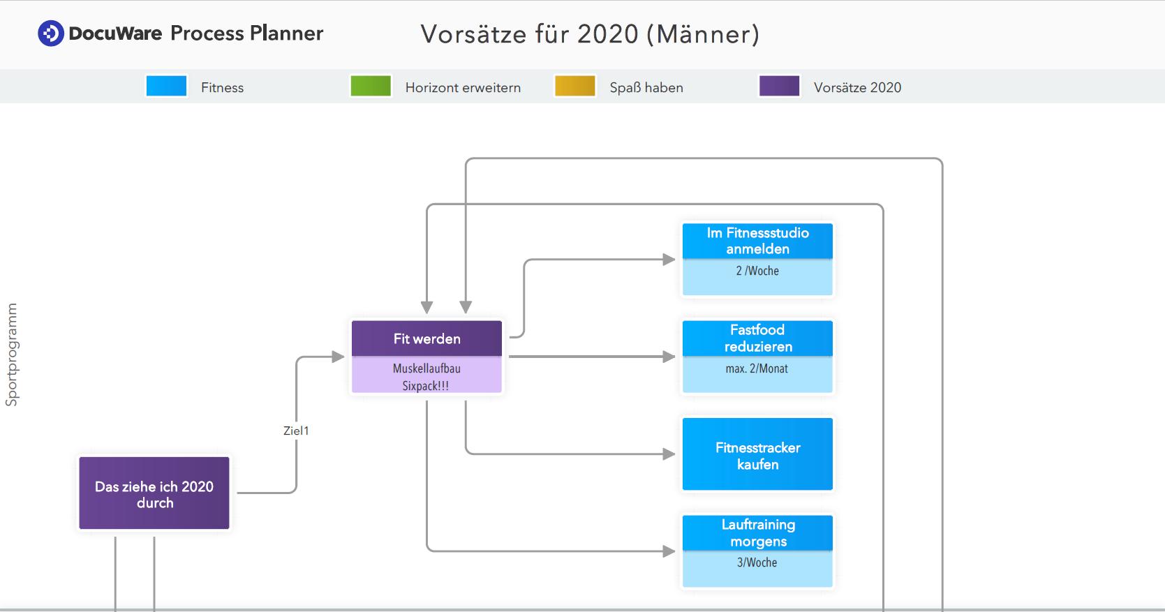 C_Vorsätze für 2020 (Männer)  (1)