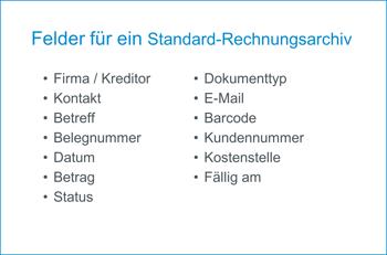 Checkliste: Felder für Archivplanung