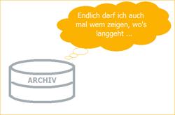 Workflows über ein Archiv steuern