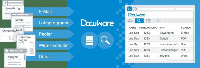 Alle Mitarbeiterdokumente auf einen Blick: Die digitale Personalakte führt HR-Unterlagen aus verschiedenen Quellen in einer einzigen Oberfläche zusammen.