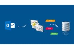 DE_tutorial_Email_management_header