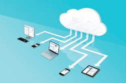 DocuWare Cloud Grows with You