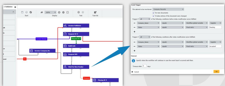 DocuWare Workflow Designer