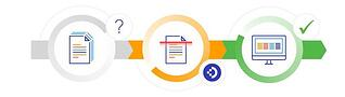 Capture and intelligent indexing process | processing incoming invoices