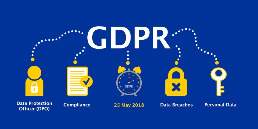 GDPR outline graphic