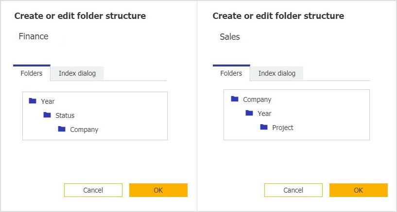 Folders in DocuWare: Many hierarchies lead to same documents